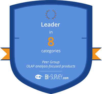 TARGIT leader in 8 categories in the BI survey BARC