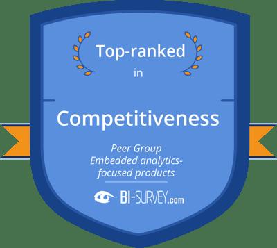 TARGIT top ranked in competitiveness the BI survey BARC