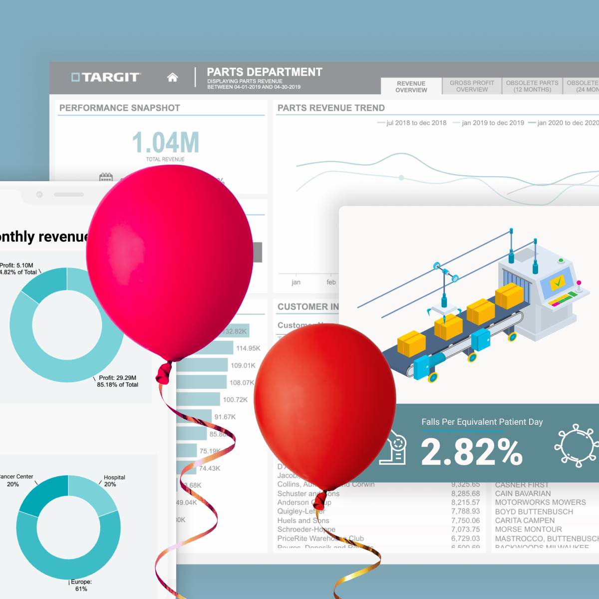 Award Ceremony - Optimize Your Dashboards with Visualization