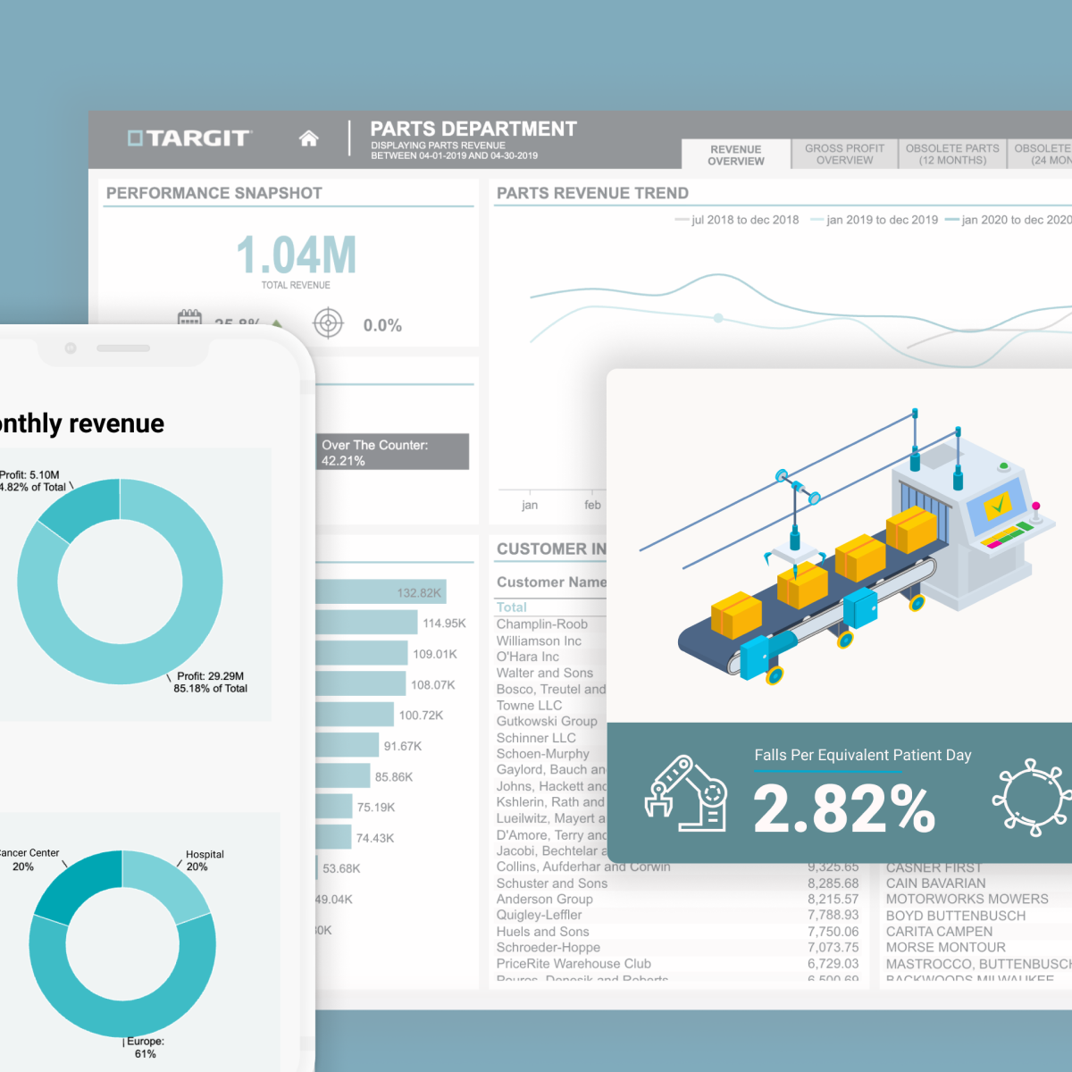 Contest Kickoff - Optimize Your Dashboards with Visualization